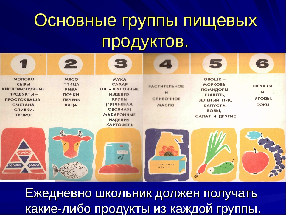 Индексная и гликемическая загрузка продуктов питания. Какие различия?
